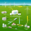 Největšího zařízení pro výrobu vodíku z obnovitelných zdrojů na světě