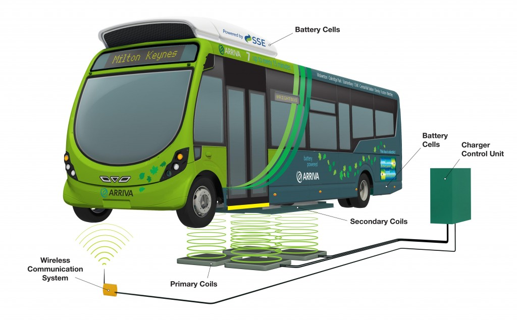 ElectricStreetLiteChargingDiagram(1)