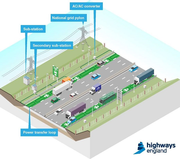 uk-electric-highway-trial 2