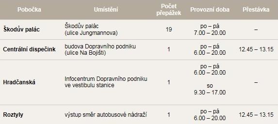 litacka-praha 1