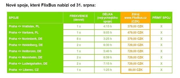 FlixBus 1 nnn
