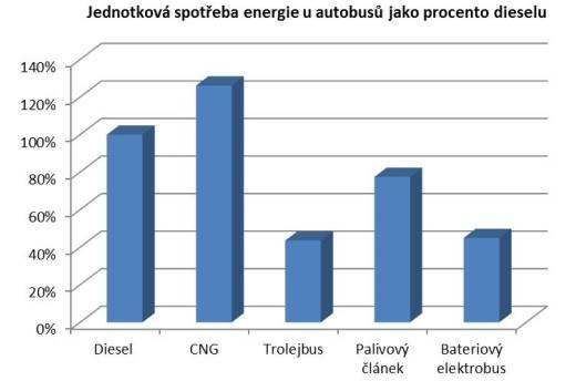 27-graf1energie