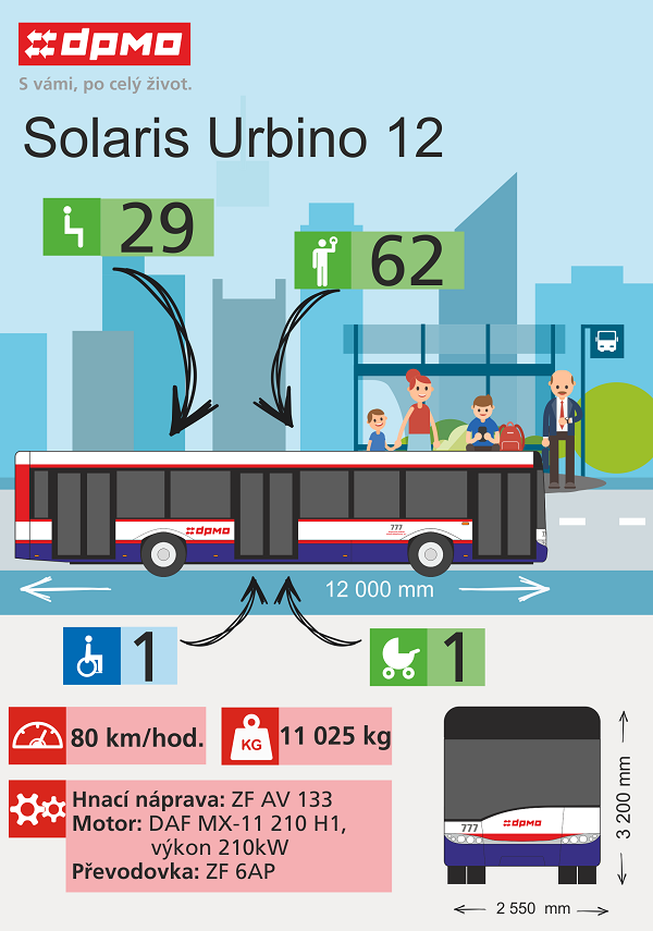 Osm nových autobusů Solaris Urbino 12 pro Olomouc ( foto: DPMO)